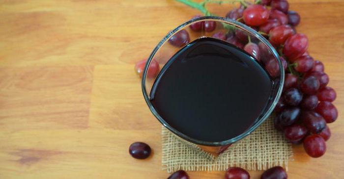 Полезные свойства винограда и калорийность