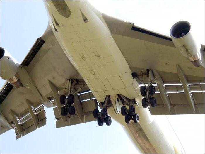 схема механизации крыла