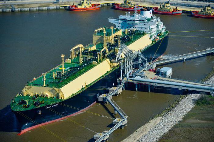 сланцевая нефть в мире