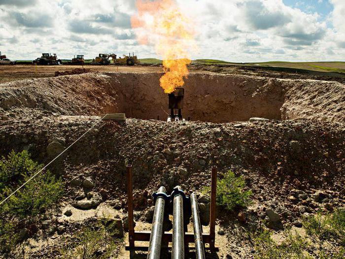 сланцевая нефть в россии