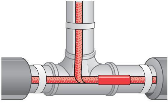 Система подогрева труб