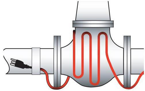 Подогрев трубы водопровода от замерзания