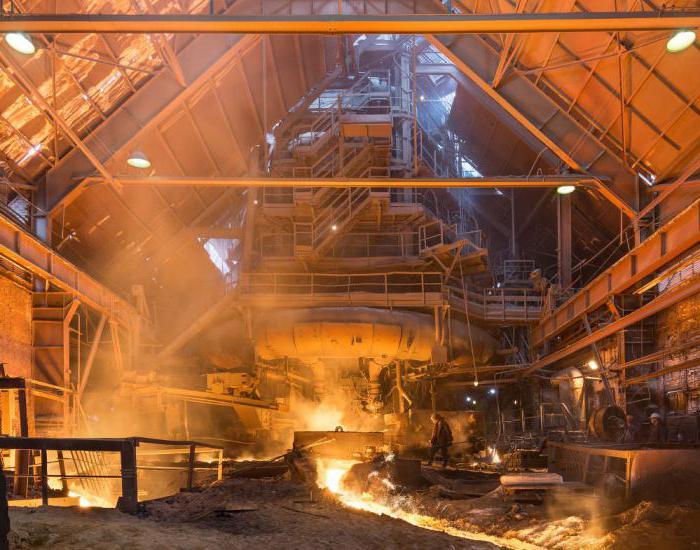 Косогорский металлургический завод Тула