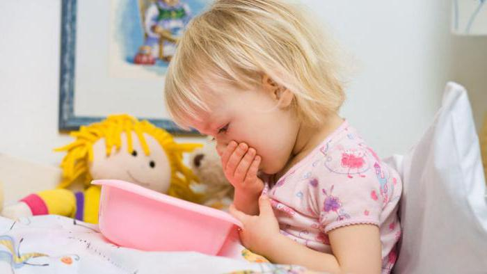 Тошнота у ребенка без температуры и поноса что делать 118