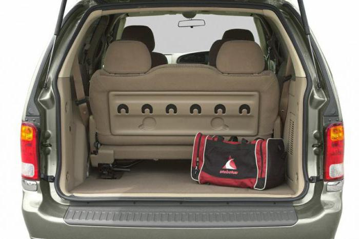 ford windstar характеристики