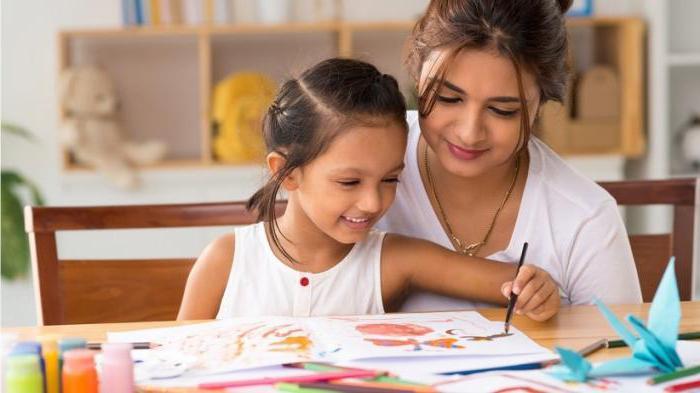 как развить память у ребенка что делать