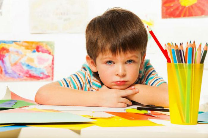 игры на развитие внимания и памяти детей