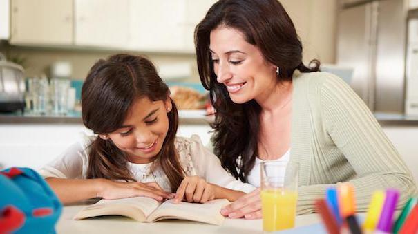 как развить у ребенка память и внимание