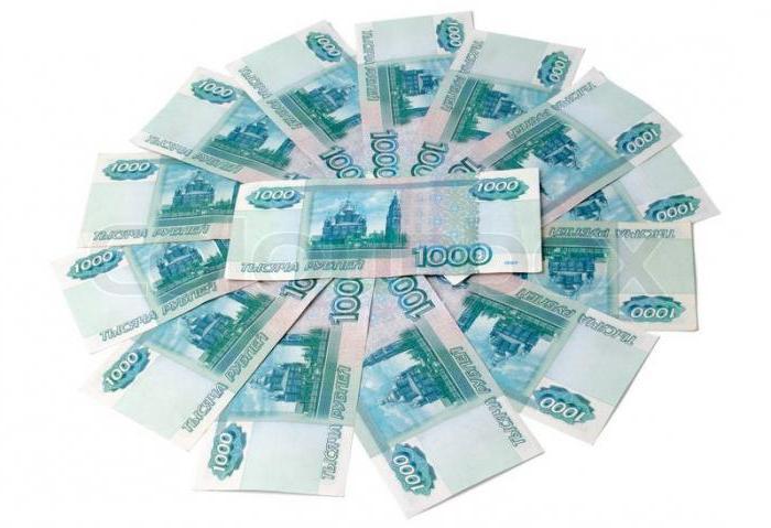 где можно взять кредит без поручителя