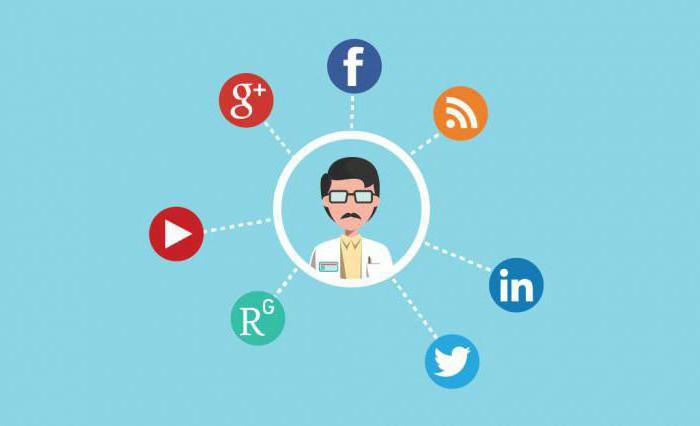 лидеры мнения в социальных сетях