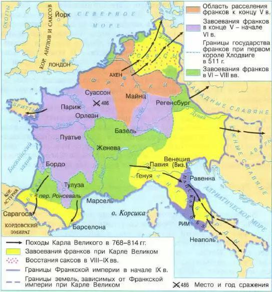 франское государство