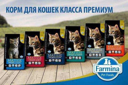 фармина низкозерновой корм для кошек отывы