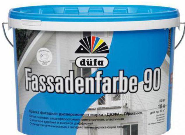 краска церезит ст 54 фасадная силикатная характеристики