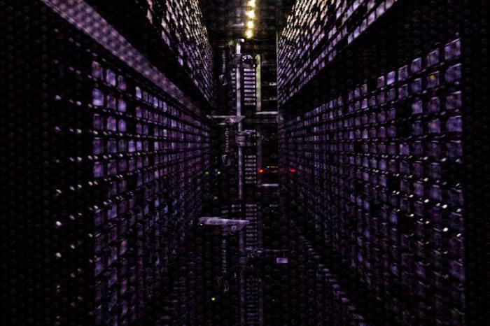 система файловых архивов