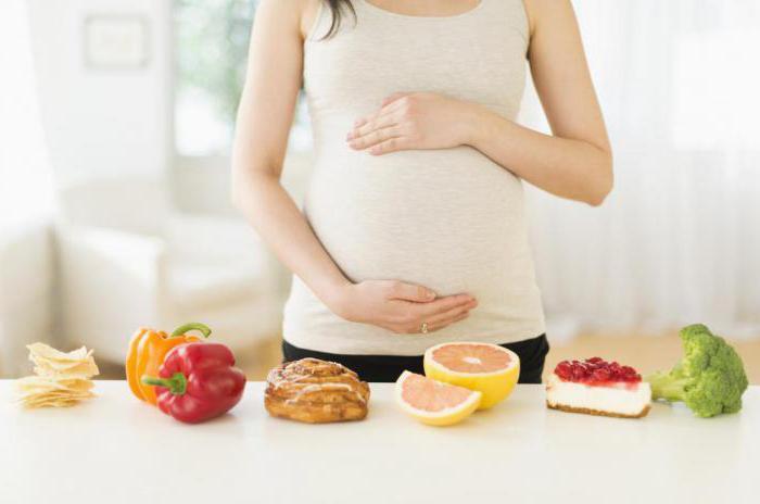 Диета для беременных, диета для беременной при