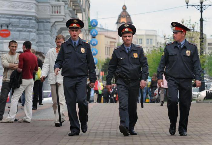 основные обязанности сотрудника полиции