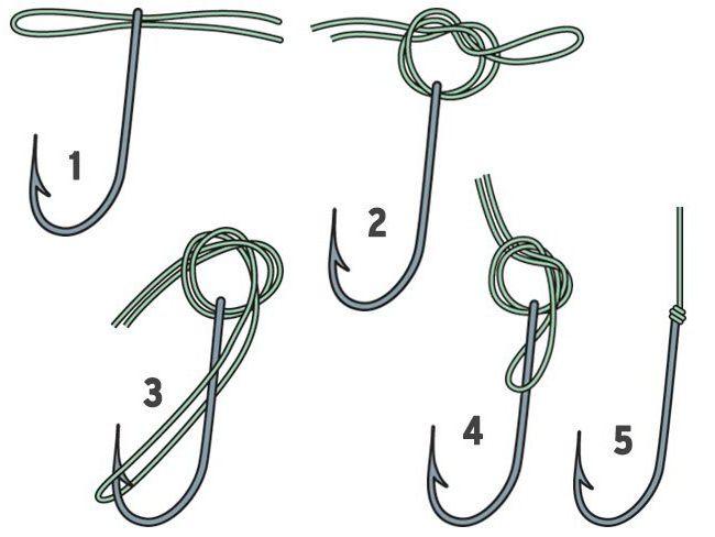 Рыболовные узлы с помощью приспособлений