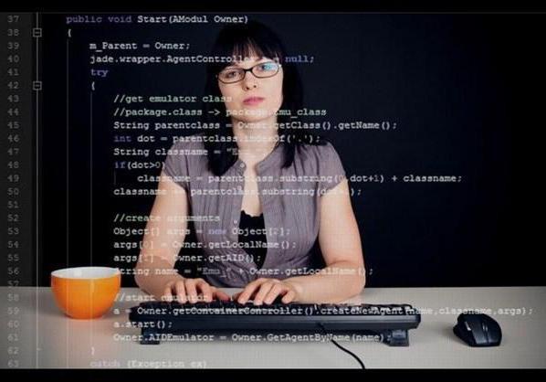 ди администратора баз данных