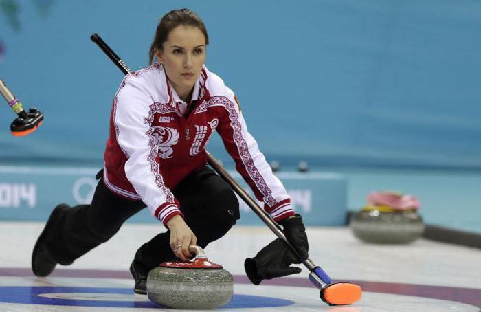 основные этапы олимпийского движения в россии