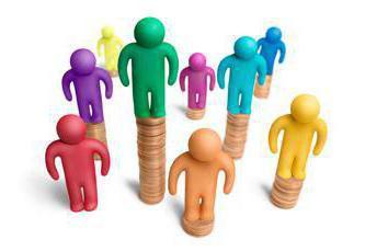 как рассчитать сдельную оплату труда