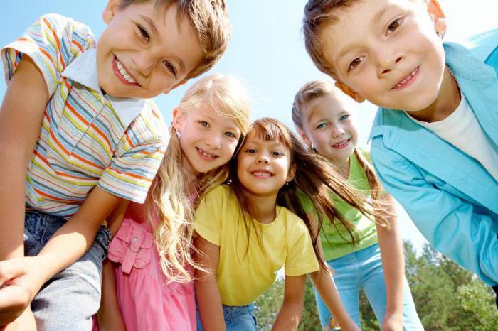 Обязанности родителей несовершеннолетних детей