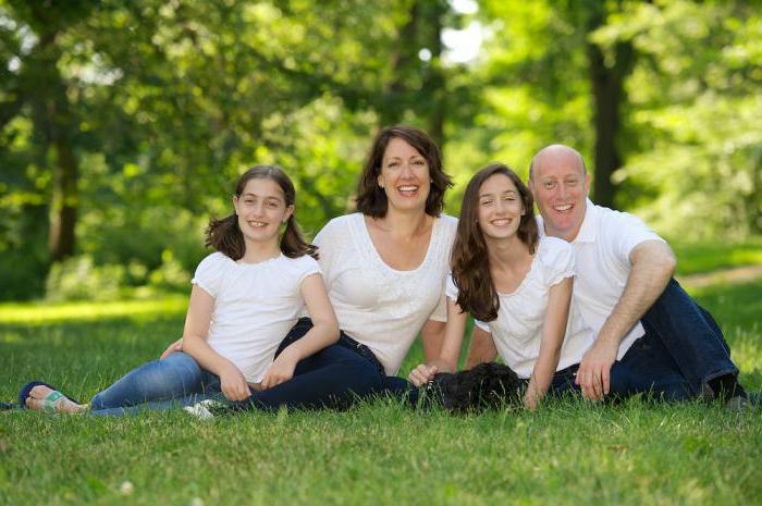 Обязанности по воспитанию несовершеннолетнего