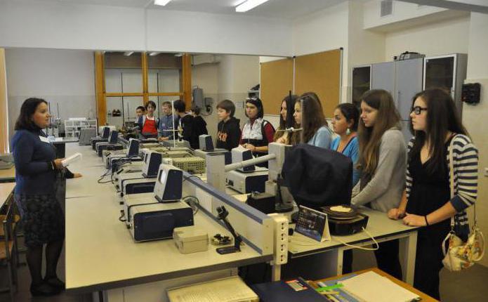 московский областной политехнический колледж
