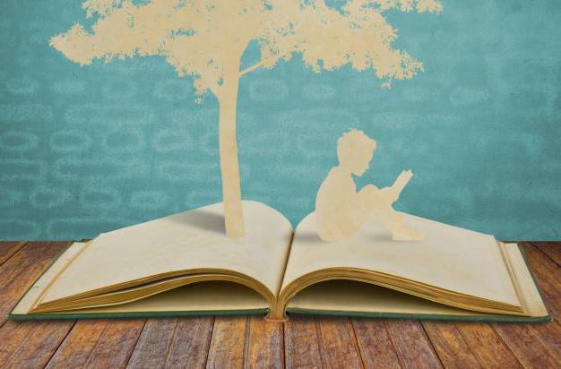 парабола литература понятие