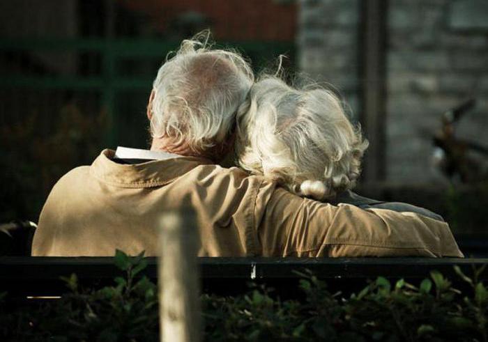 стерпится-слюбится, секрет отношений