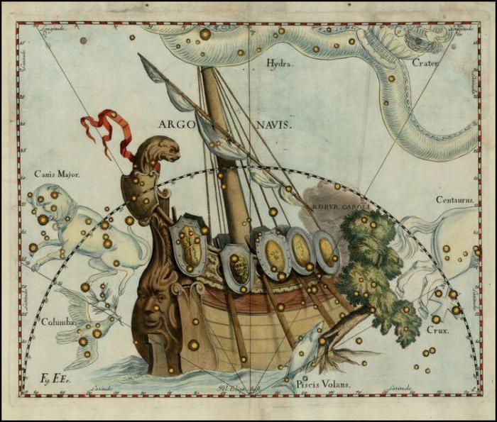 созвездие корабль арго описание