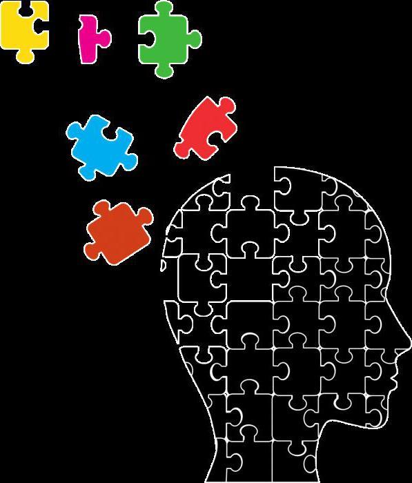 память определение в психологии это