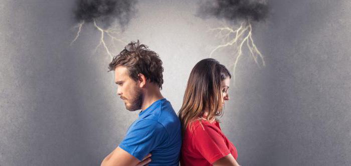ригидный тип конфликтной личности