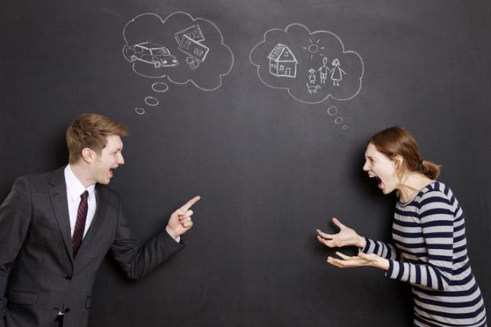конфликты и конфликтные личности