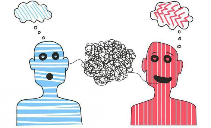 какие существуют виды коммуникативных барьеров