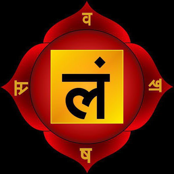 муладхара чакра за что отвечает