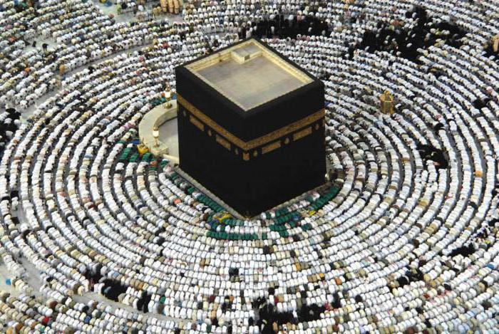 возникновение ислама основы мусульманского вероучения кратко