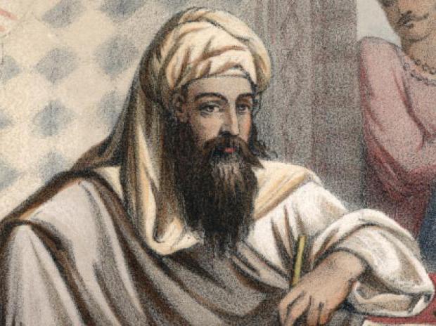 основы вероучения ислама кратко