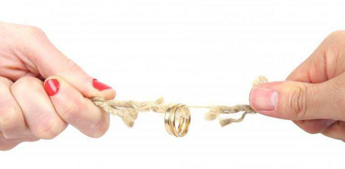 в каких случаях можно венчаться второй раз