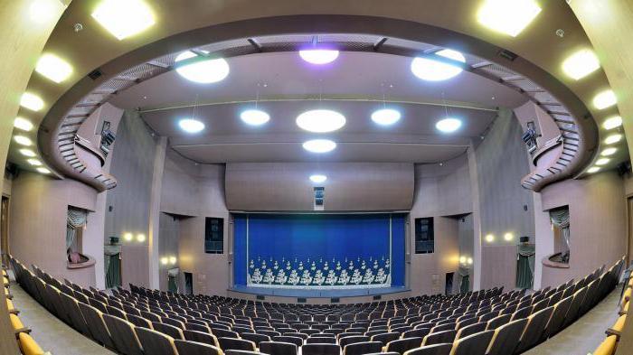 Театр буфф схема сцены
