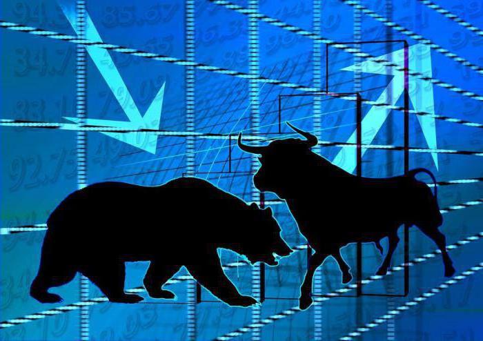 профессиональными участниками рынка ценных бумаг являются