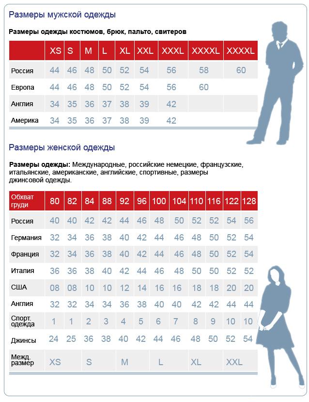 Размеры женской и мужской одежды