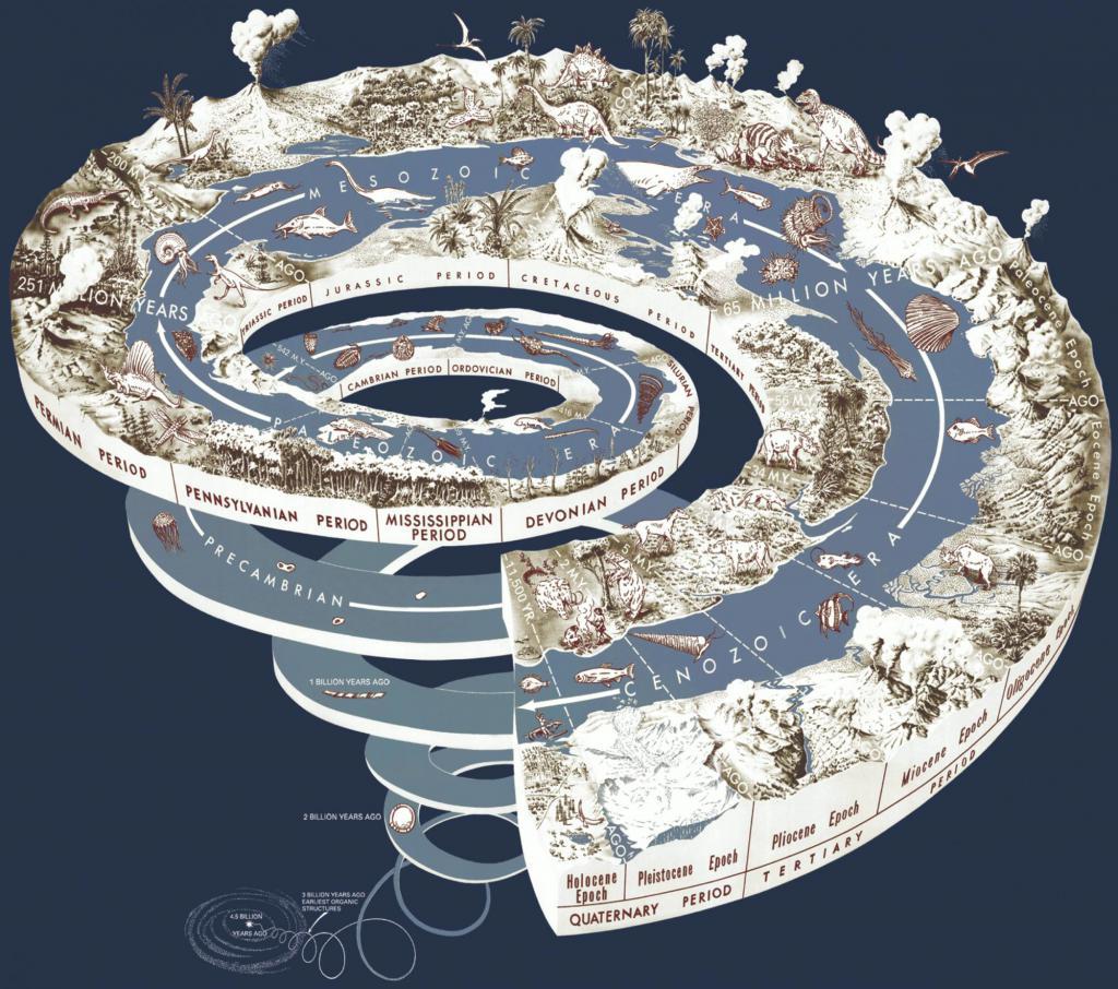 Литология и морская геология