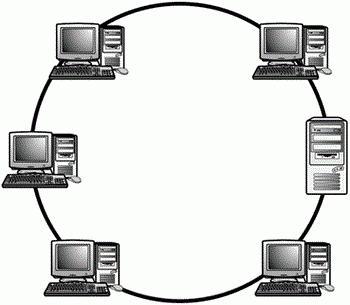построение компьютерных сетей