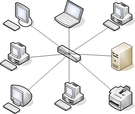 организация локальных компьютерных сетей