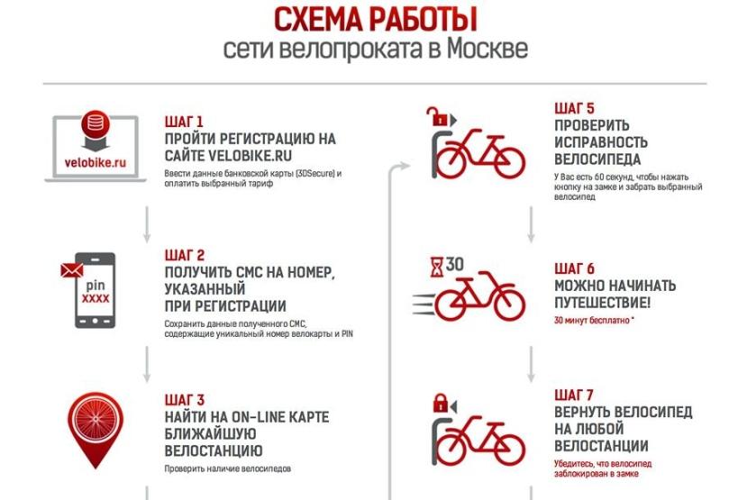 прокат велосипедов велобайк в москве график работы
