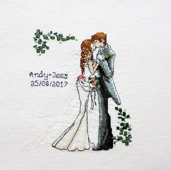 схема свадебной метрики
