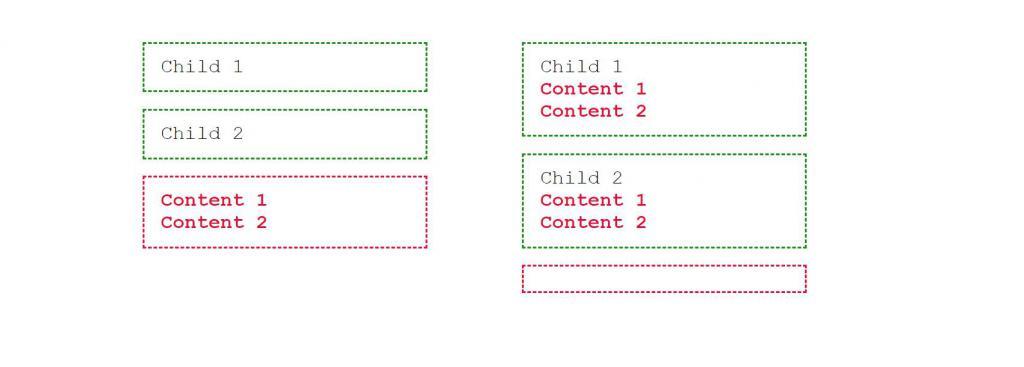 Использование метода appendTo()