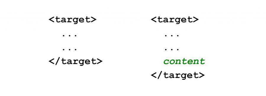 Сигнатура функции jQuery appendTo
