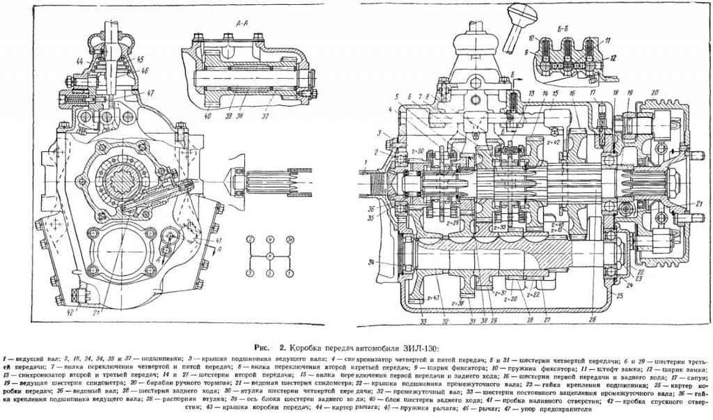 Описание коробки передач ЗИЛ-130