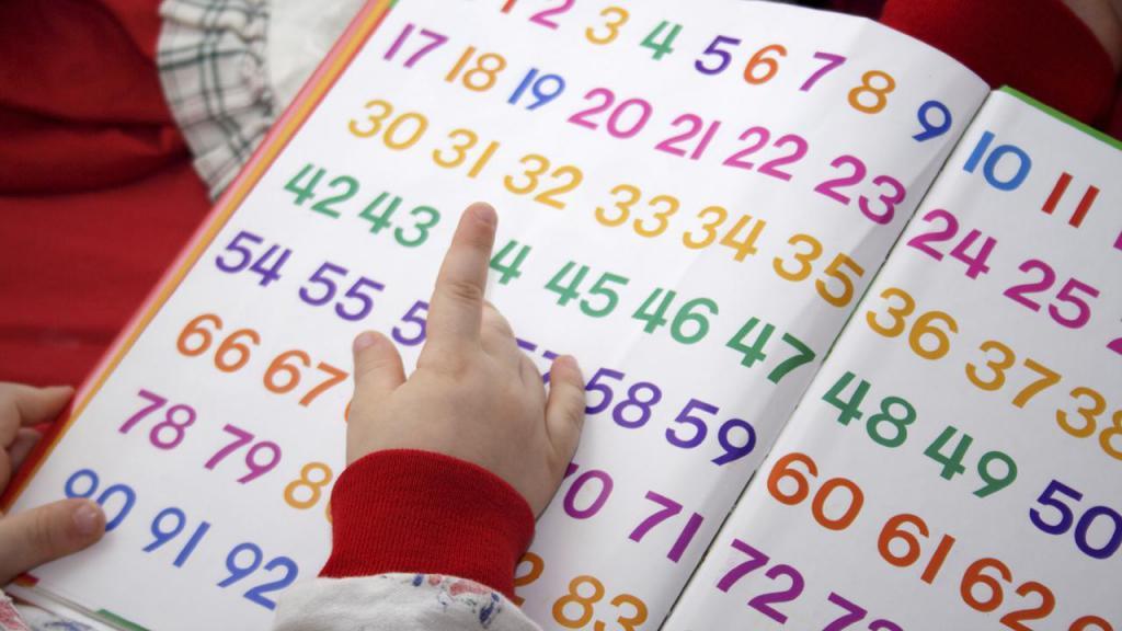 Изучение таблицы умножения еще никогда не было таким простым!